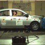 Топ-4 самых безопасных бюджетных автомобилей