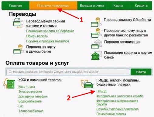 Оплата штрафов ГИБДД в сбербанке онлайн