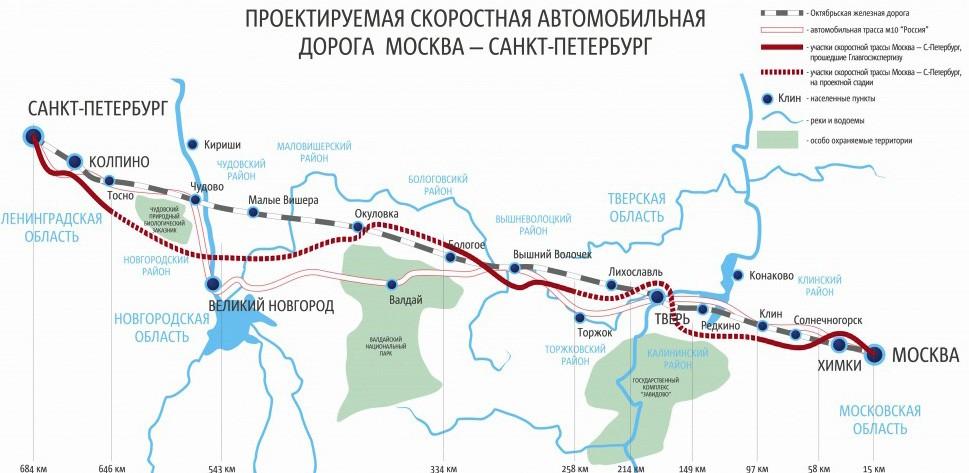Платная дорога Москва - Санкт-Петербург