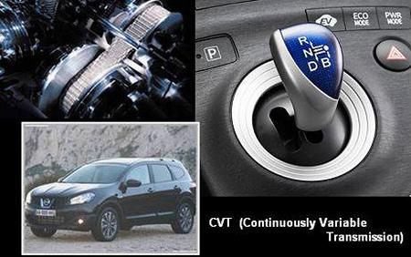 CVT коробка передач — что это такое