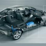 Правильная шумоизоляция автомобиля и его дверей