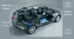 Шумоизоляция автомобиля своими руками: материалы